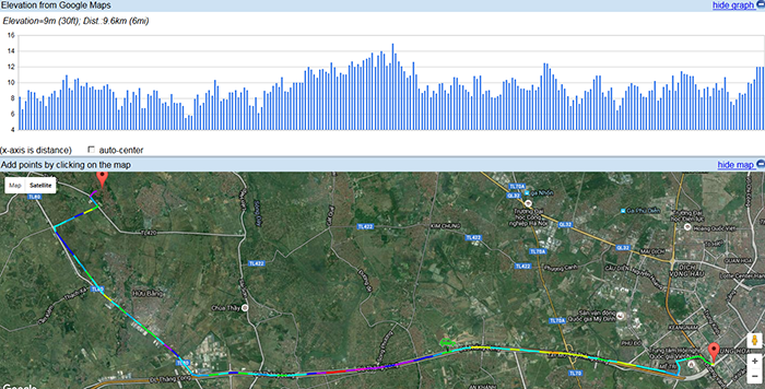 thiết lập tracks trong navitel navigator